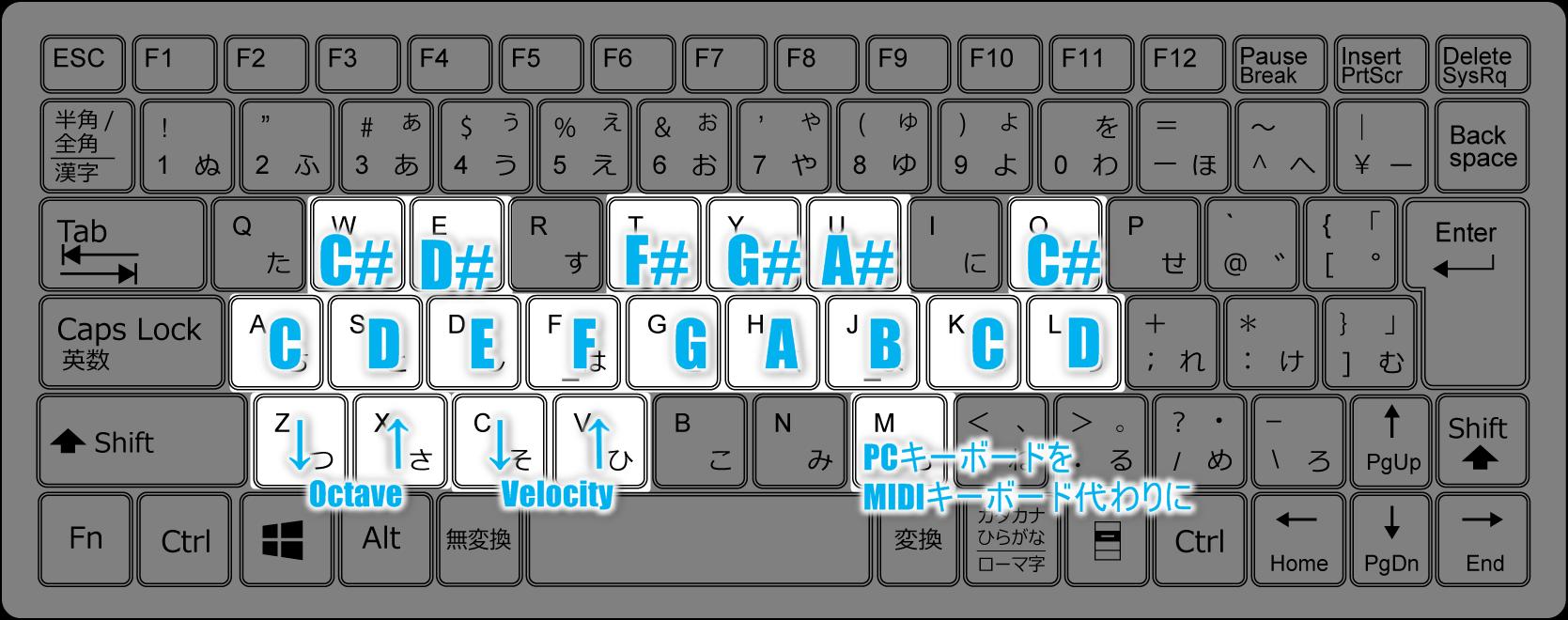 バンドマンこそAbleton Live~PCキーボードをMIDI鍵盤に